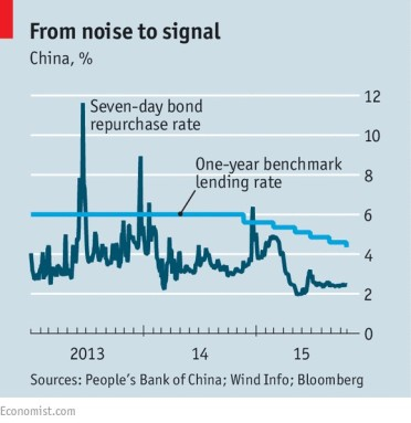 benchmark lending rates