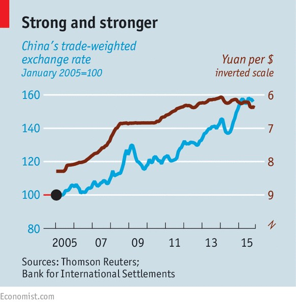 yuan strong and stronger