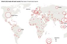 China Rattling the world