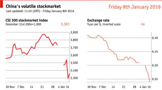 china volatile
