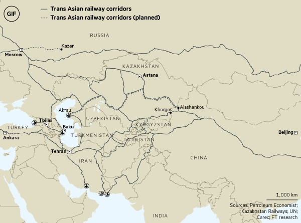 Trans asian railway