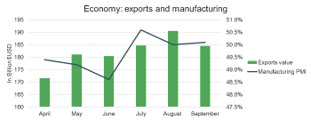 china-economy-exports-and-manufacturing