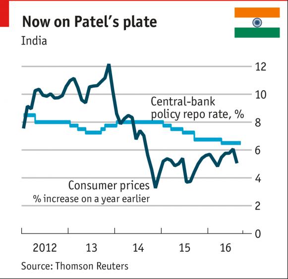 patels-plate