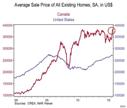 avg-sale-price