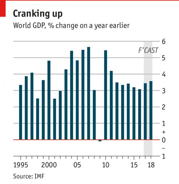 cranking-up