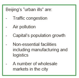 beijing urban ills