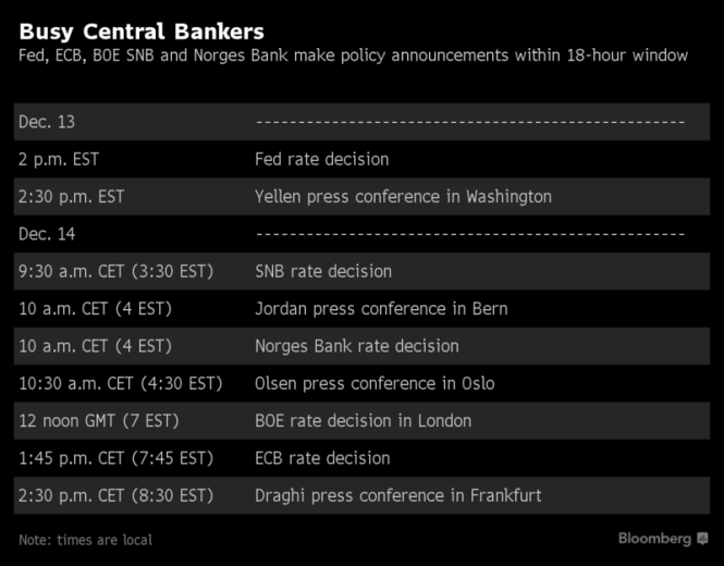 busy central bankers