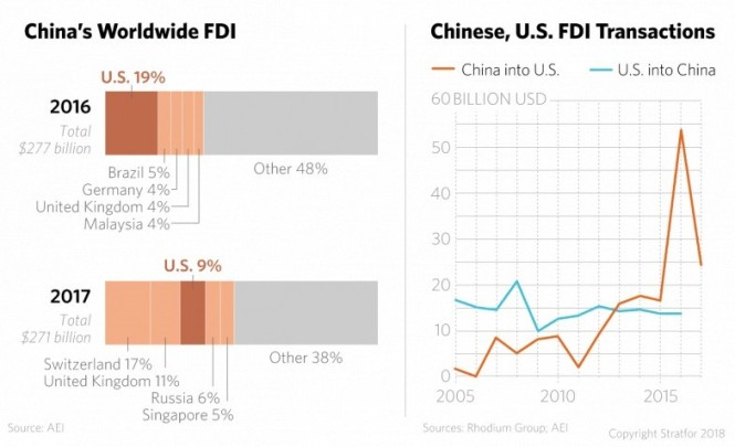 China's World FDI.jpg
