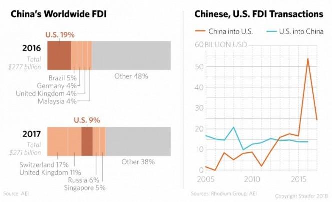 China's World FDI.jpg