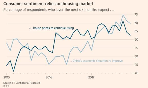 Consumer sentiment housing market.jpg