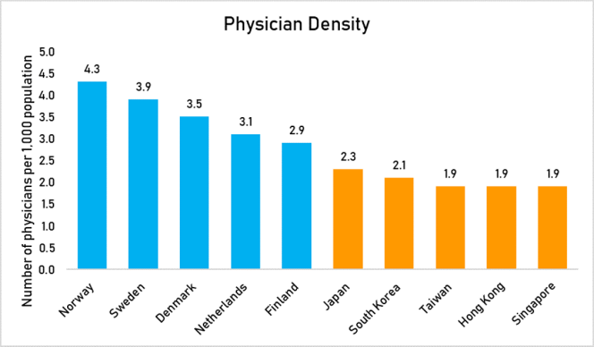 physician density.png