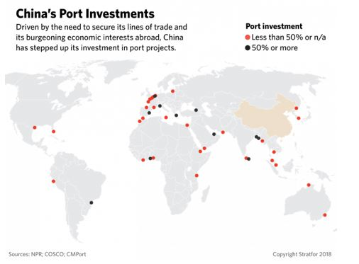 China Port Investments.jpg