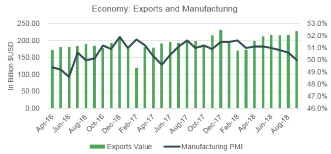china economy exports and manufacturing.jpg