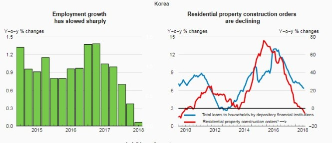 korean economic stats.jpg