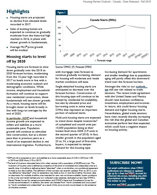canada housing market outlook 2.jpg