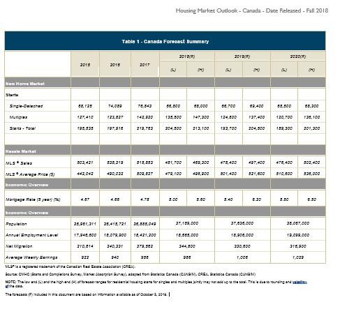 canada housing market outlook 4.jpg
