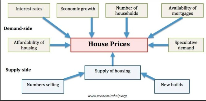 house prices.jpg