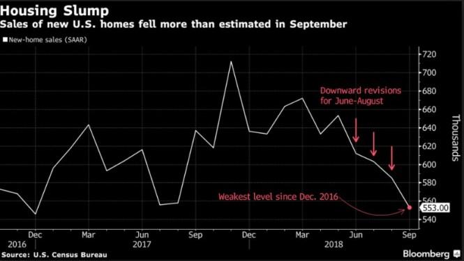 housing slump.jpg
