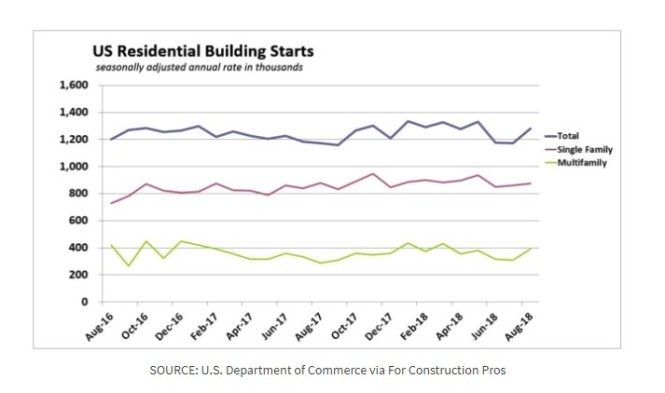 US Housing starts.jpg