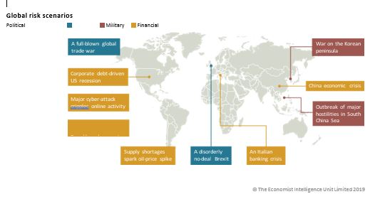 Global Risks in order intensity 2