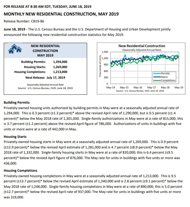 monthly new construction may