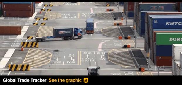 Global Trade Tracker