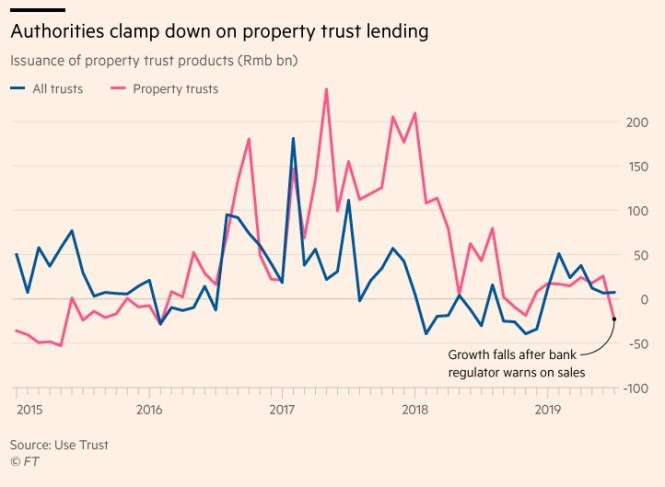 public trust lending